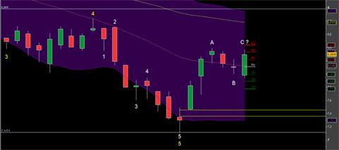 20101208181438-santander-analisis-accion-b.jpg